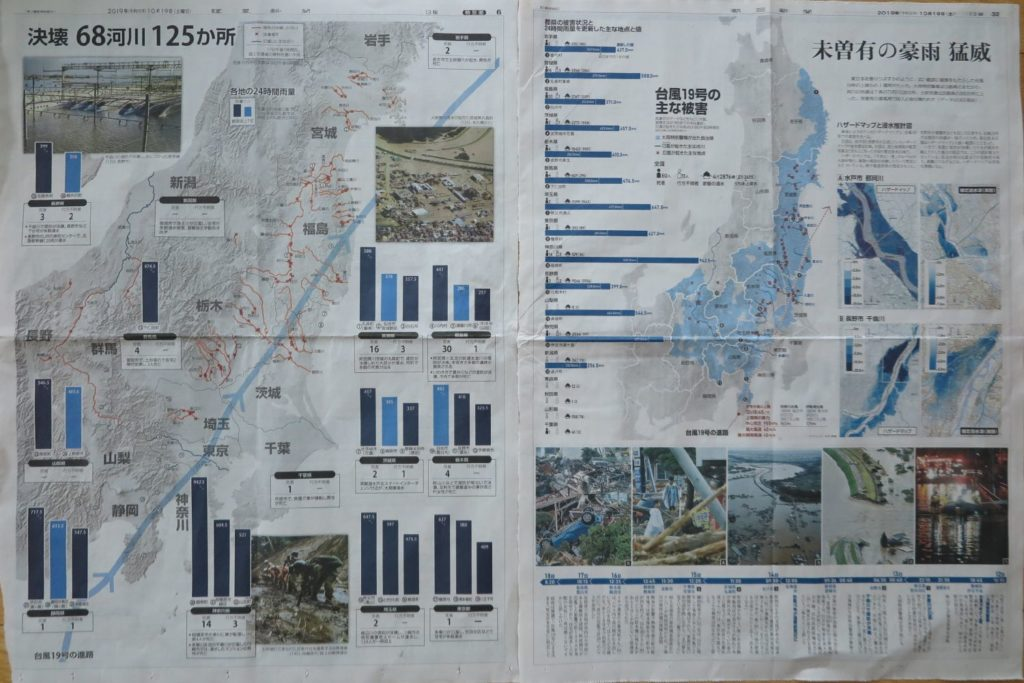 10月19日の新聞各紙インフォグラフィックス